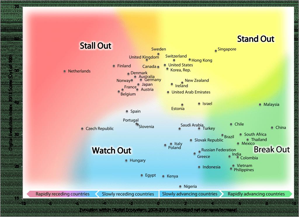 Trajectory Chart 2013 1280x930