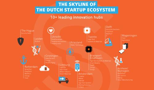 Dit is wat het ecosysteem van Nederlandse startups echt nodig heeft [gastblog]