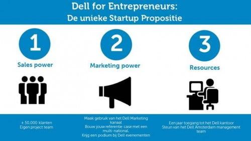 Dell for Entrepreneurs programma