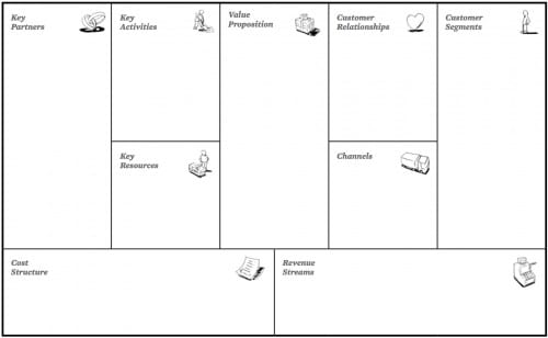 Blank-Business-Model-Canvas
