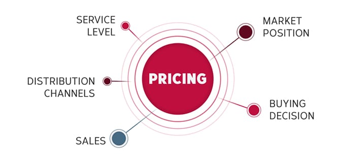learnpricing1