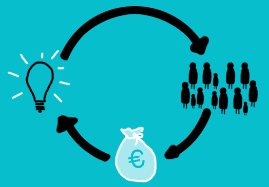 'Hoog tijd voor transparantie bij crowdfundingfaillissementen'
