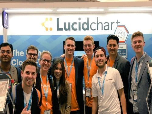 Visual design platform LucidChart secures $72M funding, plans to scaleup in Amsterdam