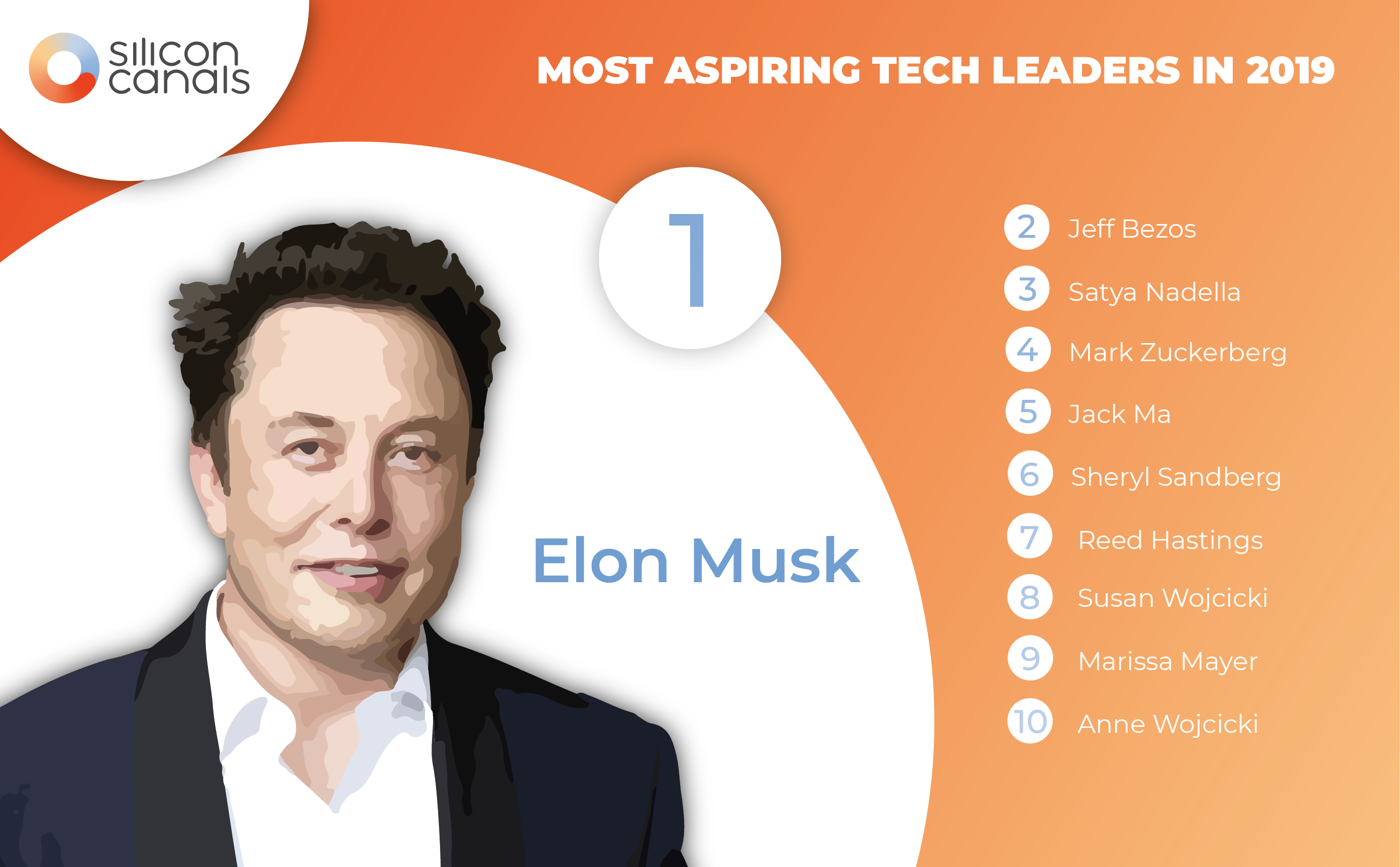 Here's the list of most inspiring tech leaders in 2019